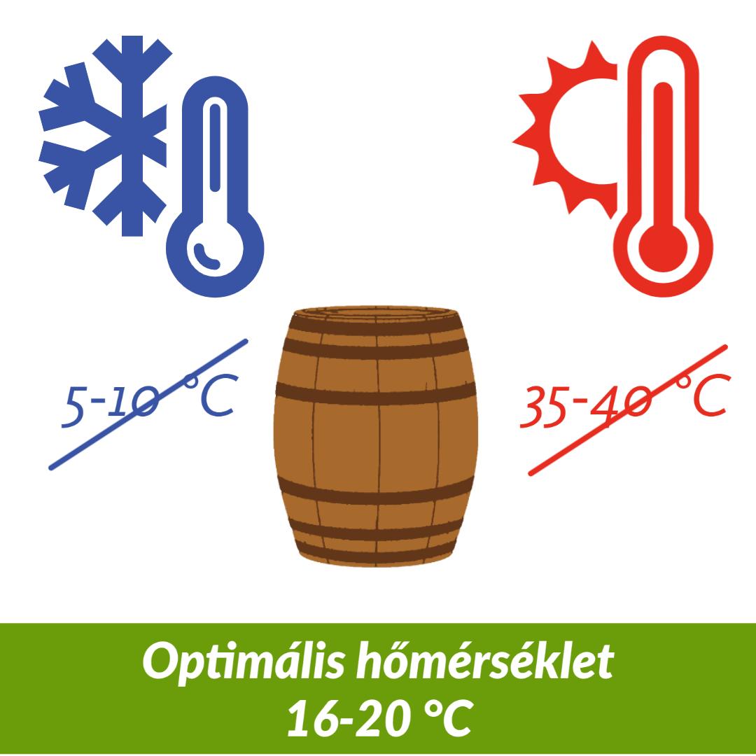 Optimális cefrézési hőmérséklet