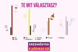 Te mit iszol alkoholfogyasztási szokások